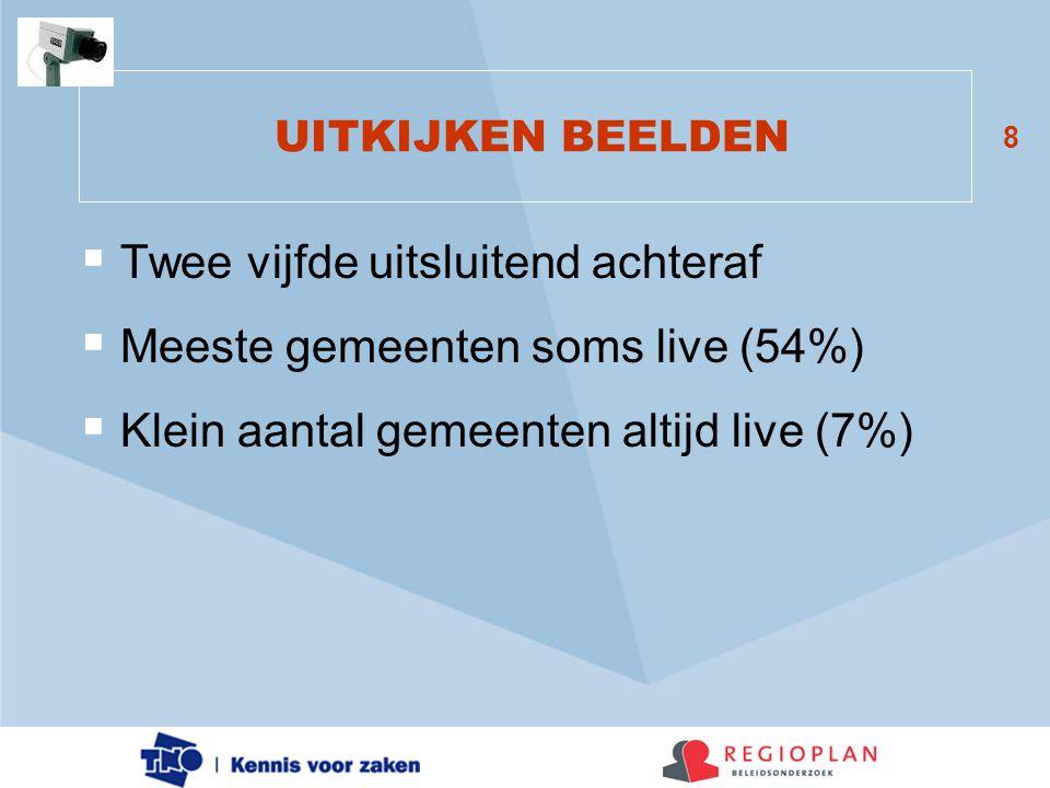 Twee vijfde uitsluitend achteraf Meeste gemeenten soms live (54%)