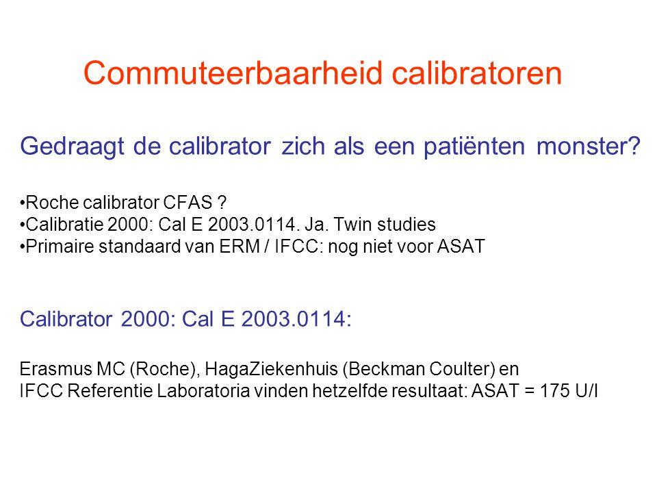 Commuteerbaarheid calibratoren