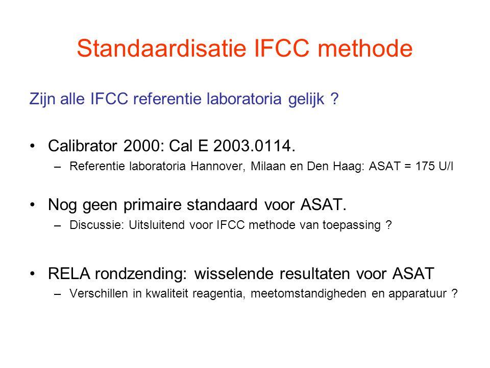 Standaardisatie IFCC methode