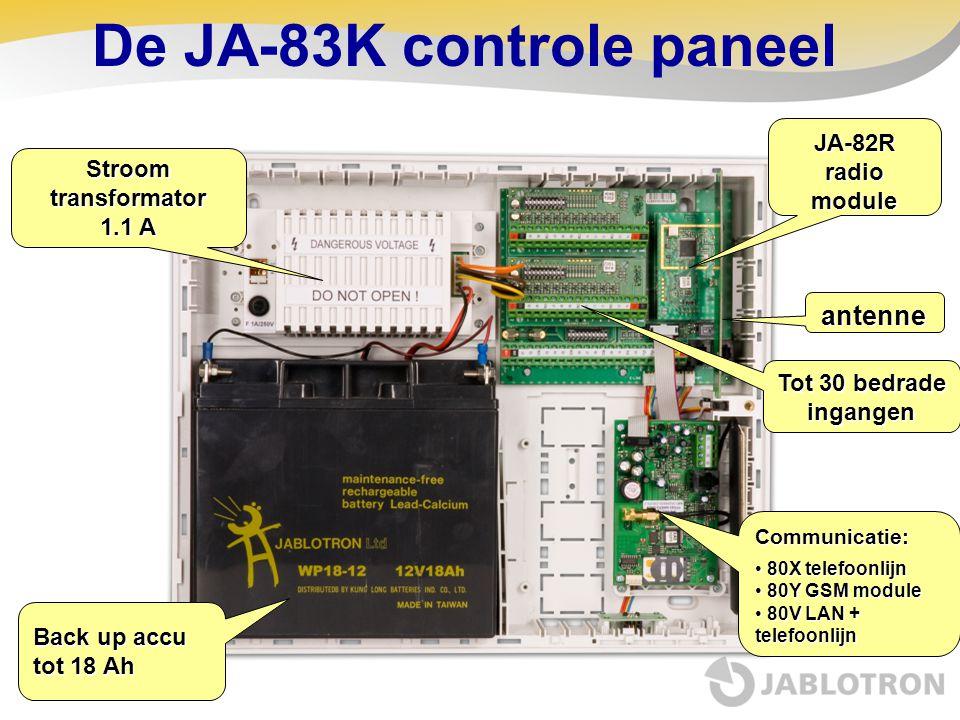 De JA-83K controle paneel