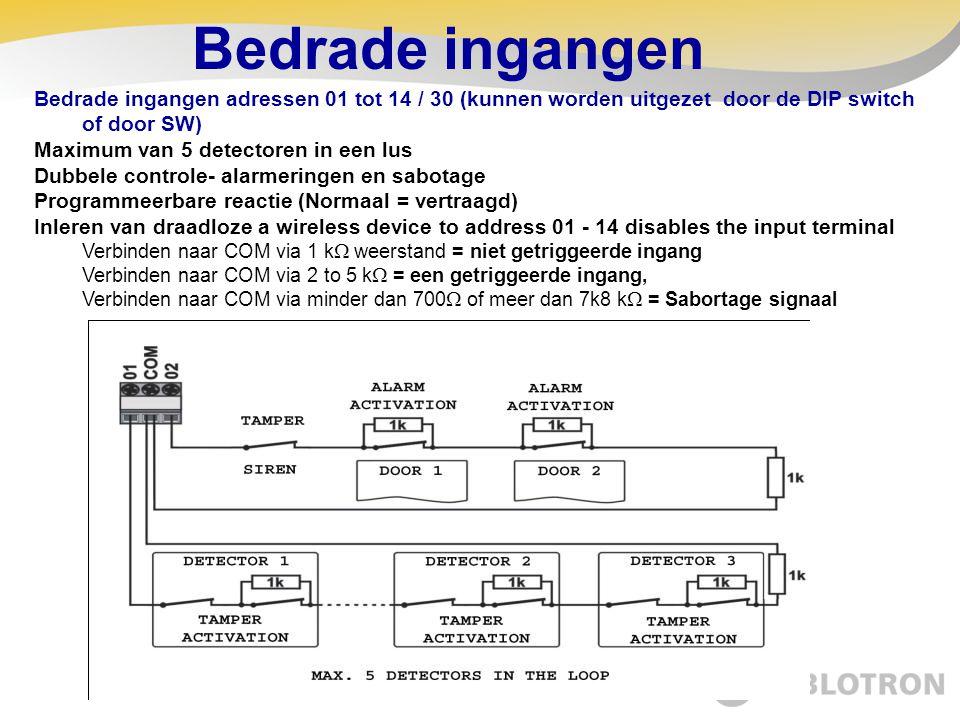 Bedrade ingangen Bedrade ingangen adressen 01 tot 14 / 30 (kunnen worden uitgezet door de DIP switch of door SW)
