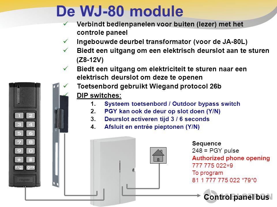 De WJ-80 module Control panel bus