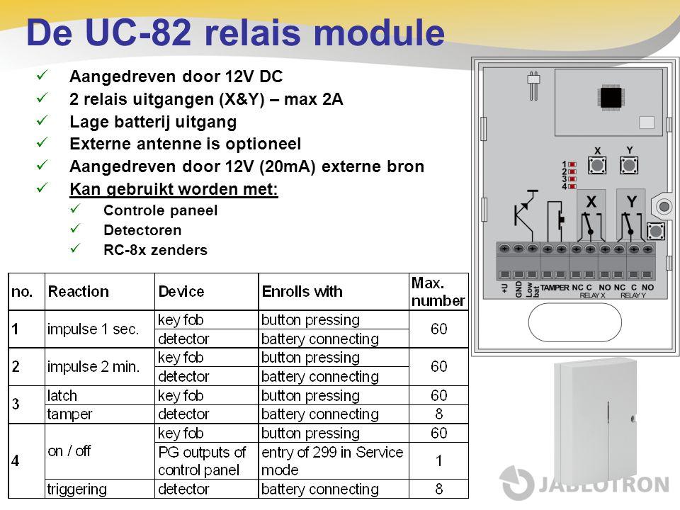 De UC-82 relais module Aangedreven door 12V DC