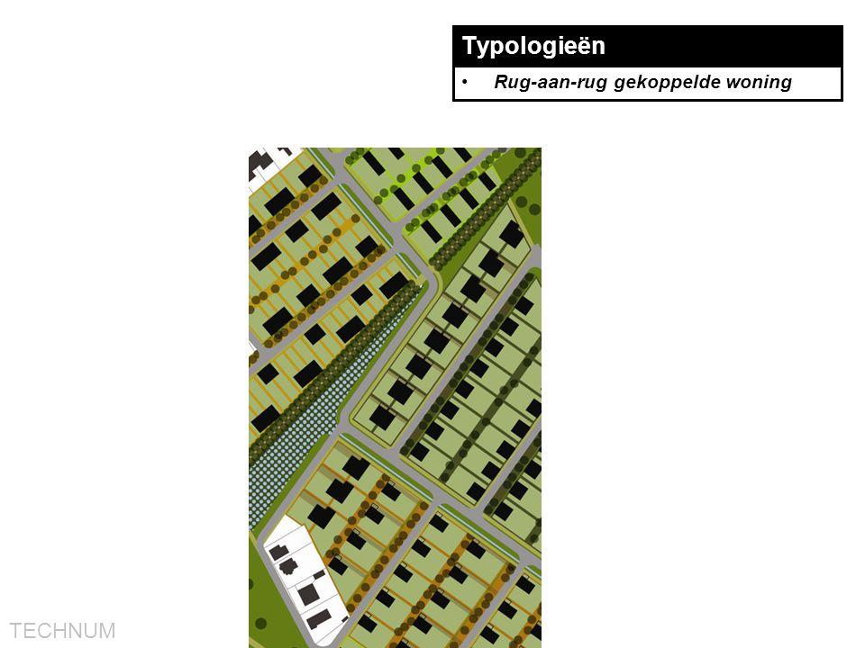 Typologieën Rug-aan-rug gekoppelde woning