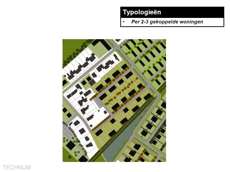 Typologieën Per 2-3 gekoppelde woningen