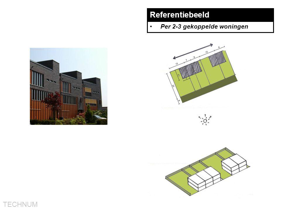 Referentiebeeld Per 2-3 gekoppelde woningen