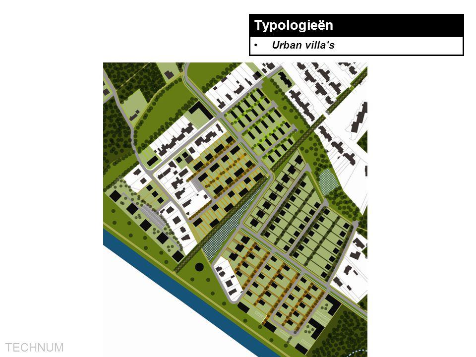 Typologieën Urban villa's