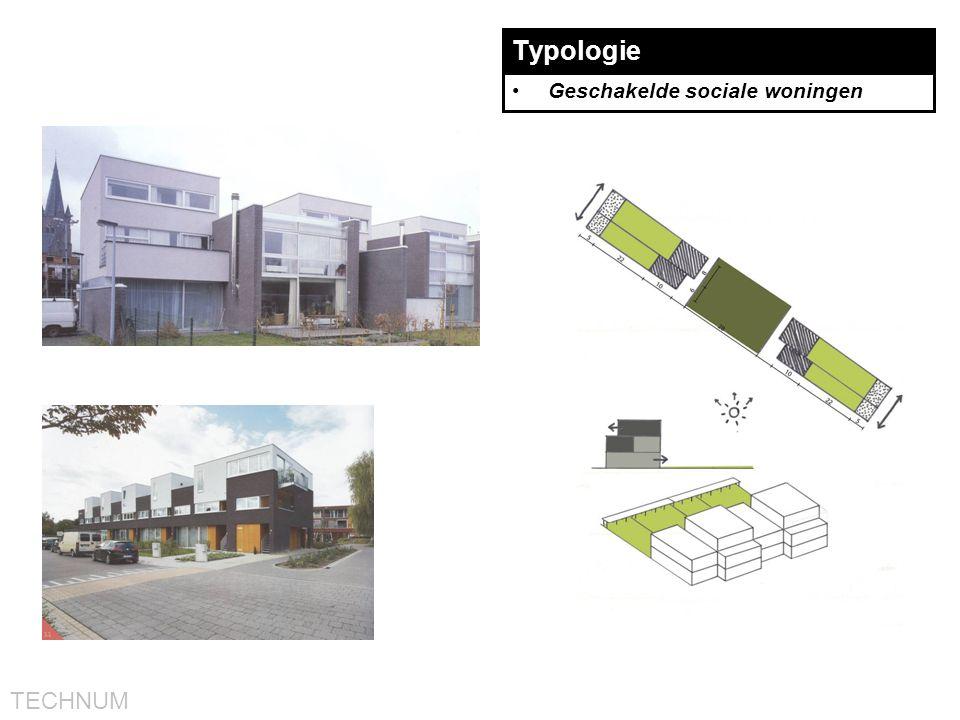 Typologie Geschakelde sociale woningen