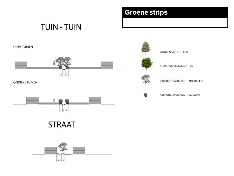 Groene strips