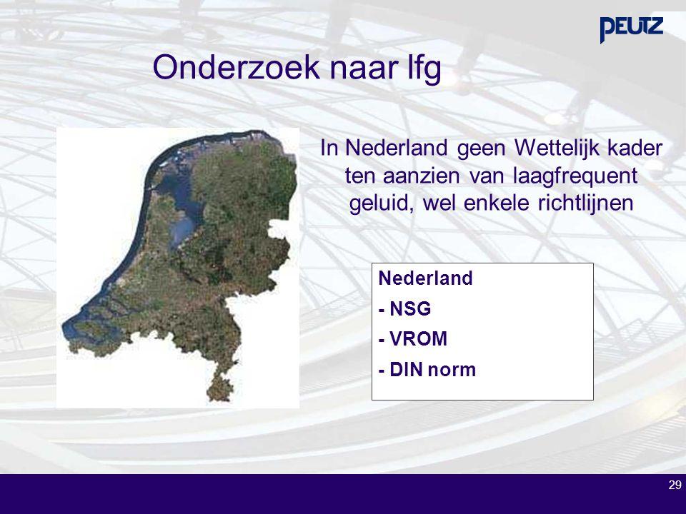 Onderzoek naar lfg In Nederland geen Wettelijk kader ten aanzien van laagfrequent geluid, wel enkele richtlijnen.