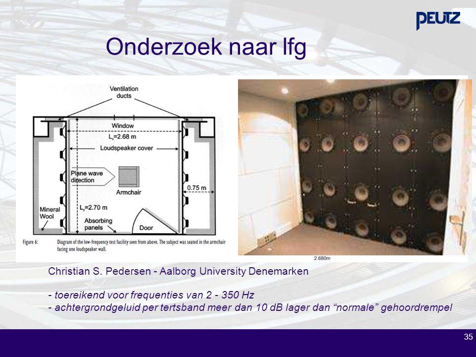 Onderzoek naar lfg Christian S. Pedersen - Aalborg University Denemarken. - toereikend voor frequenties van 2 - 350 Hz.