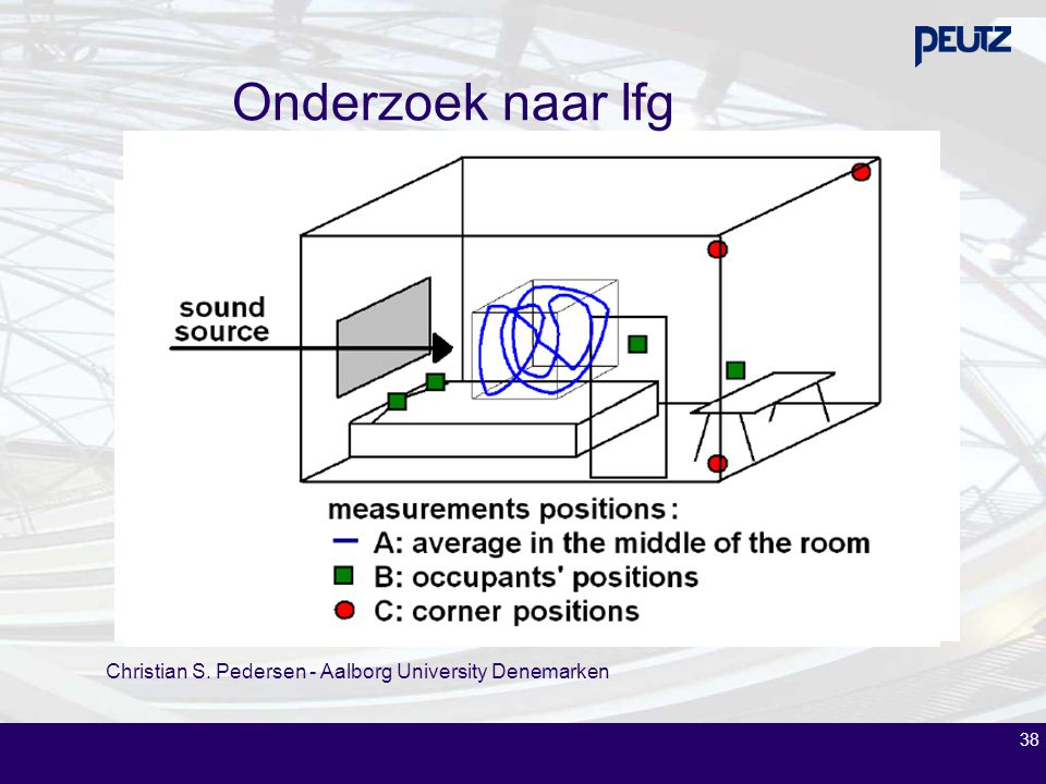 Onderzoek naar lfg Christian S. Pedersen - Aalborg University Denemarken 38 38