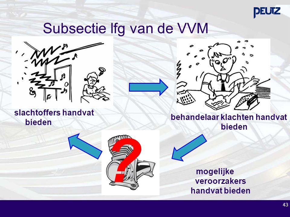 Subsectie lfg van de VVM