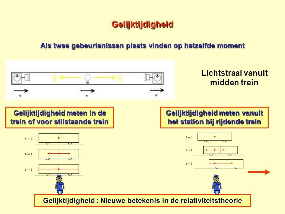 Gelijktijdigheid Lichtstraal vanuit midden trein