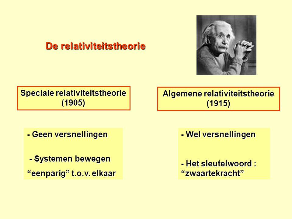 De relativiteitstheorie