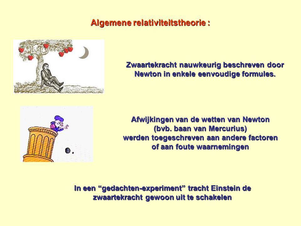 Algemene relativiteitstheorie :