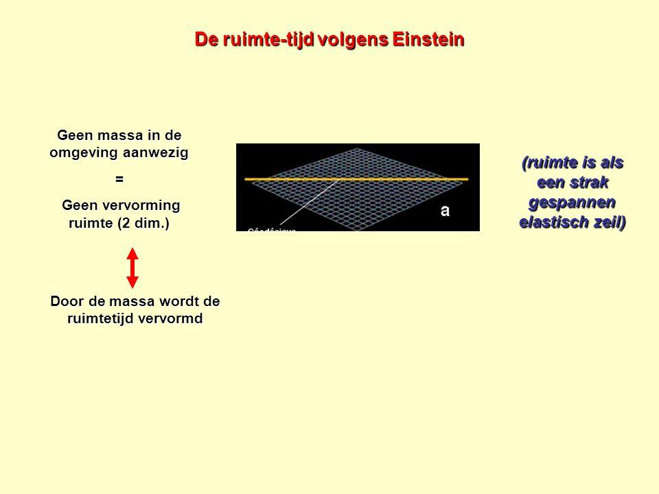 De ruimte-tijd volgens Einstein