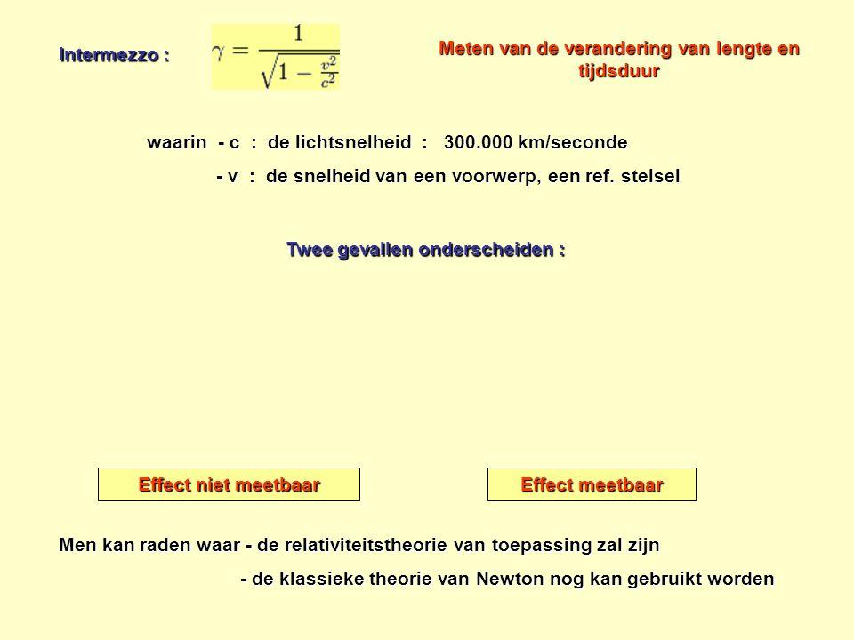 Meten van de verandering van lengte en tijdsduur