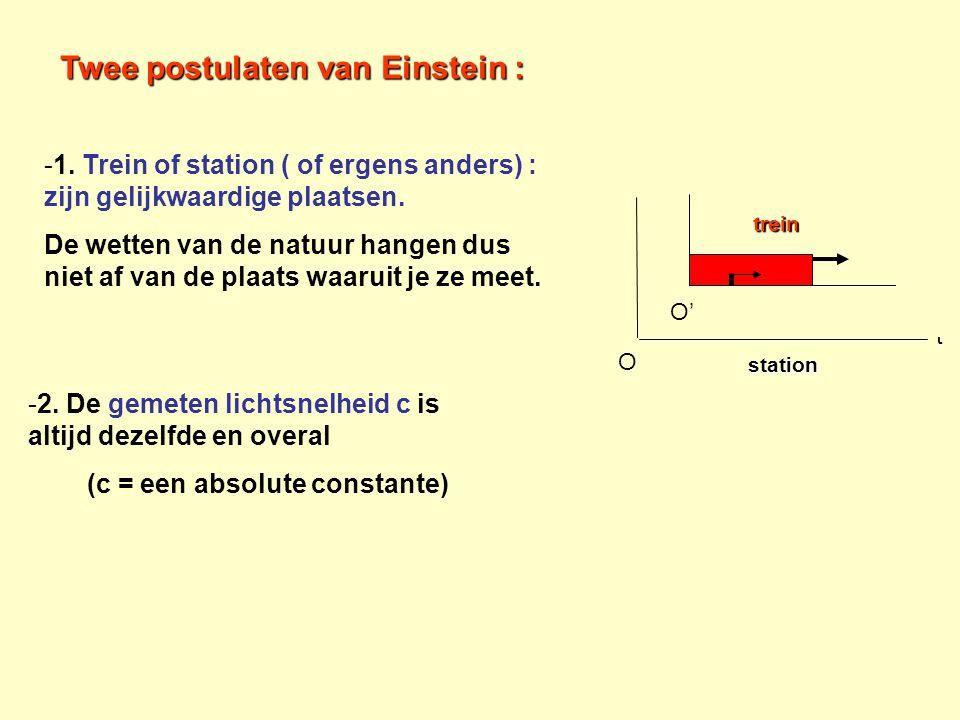 Twee postulaten van Einstein :