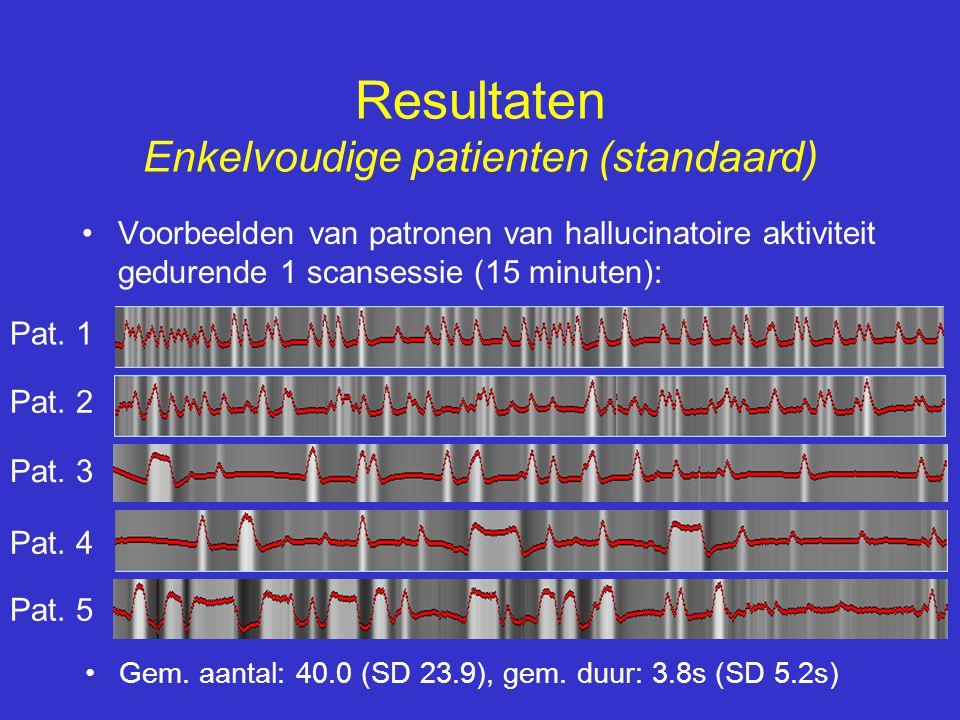 Resultaten Enkelvoudige patienten (standaard)