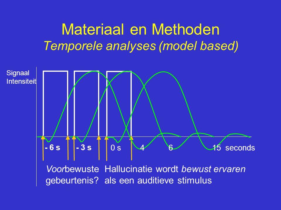 Materiaal en Methoden Temporele analyses (model based)