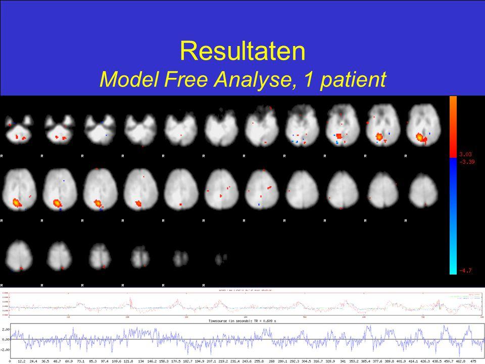 Resultaten Model Free Analyse, 1 patient