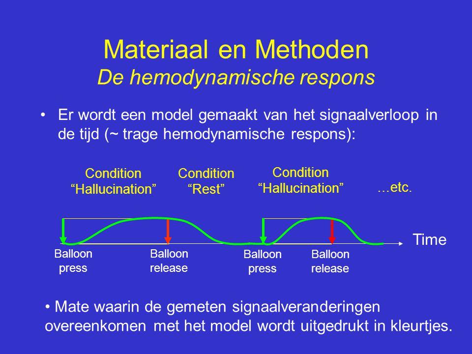 Materiaal en Methoden De hemodynamische respons