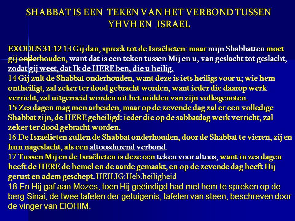 SHABBAT IS EEN TEKEN VAN HET VERBOND TUSSEN