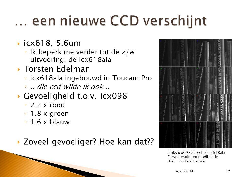 … een nieuwe CCD verschijnt