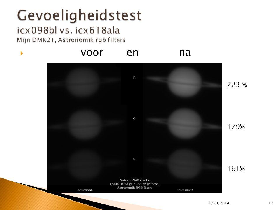 Gevoeligheidstest icx098bl vs