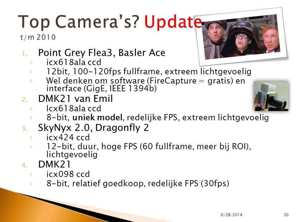 Top Camera's Update t/m 2010