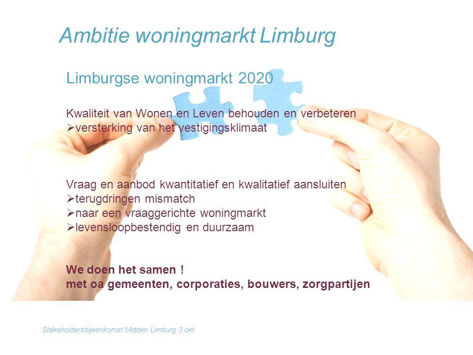 Ambitie woningmarkt Limburg