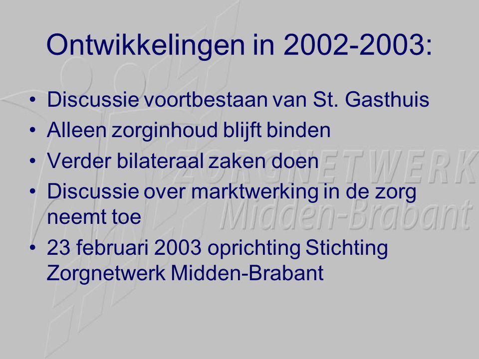 Ontwikkelingen in 2002-2003: Discussie voortbestaan van St. Gasthuis