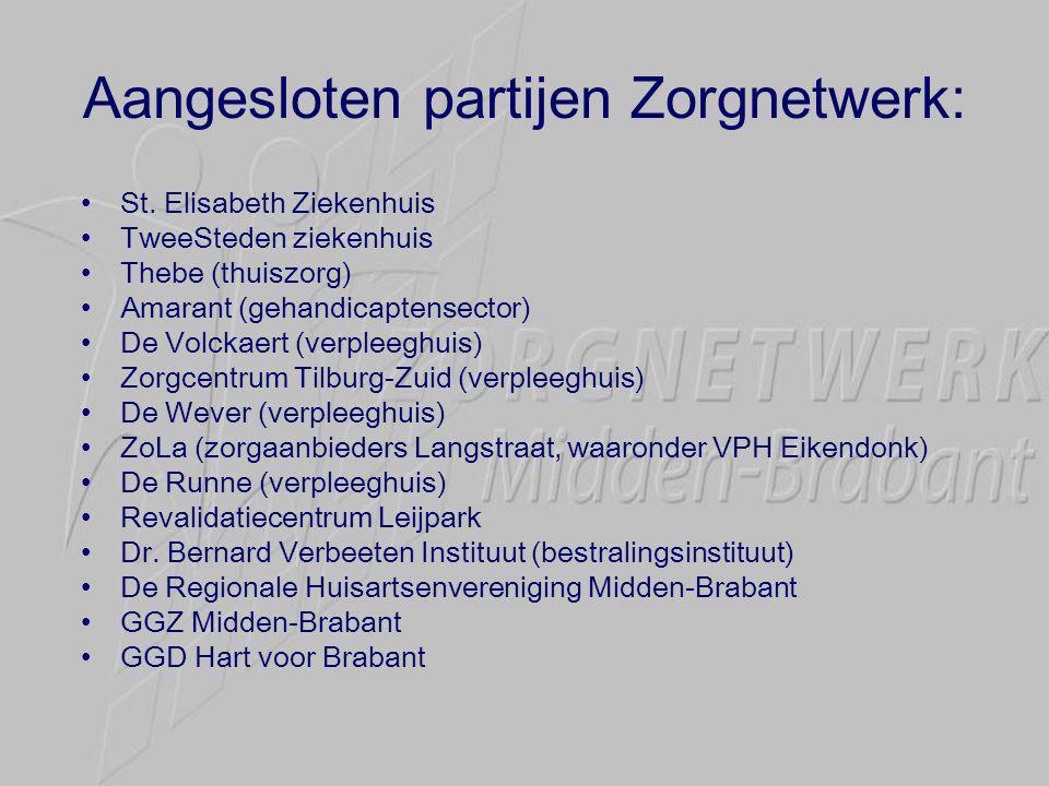 Aangesloten partijen Zorgnetwerk:
