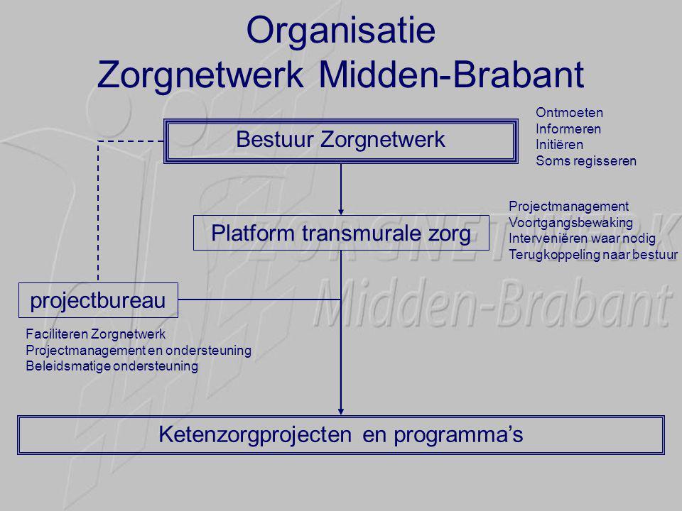 Organisatie Zorgnetwerk Midden-Brabant
