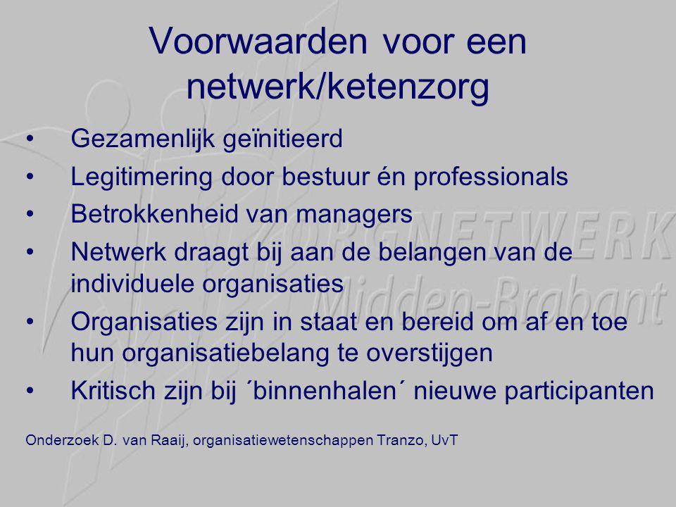 Voorwaarden voor een netwerk/ketenzorg