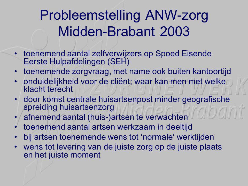 Probleemstelling ANW-zorg Midden-Brabant 2003