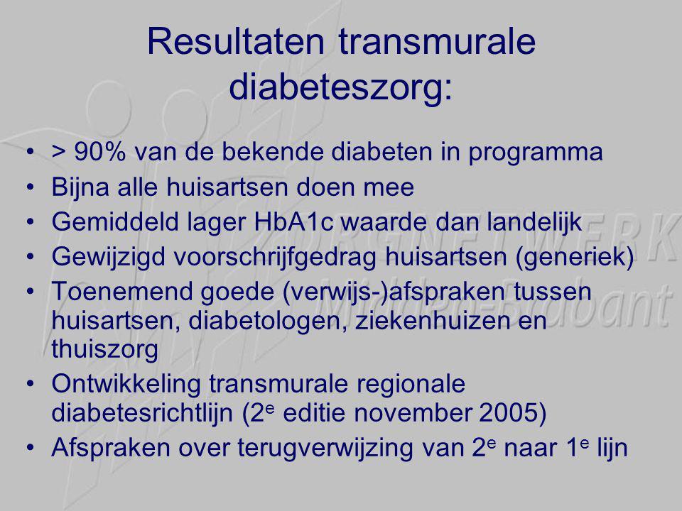 Resultaten transmurale diabeteszorg: