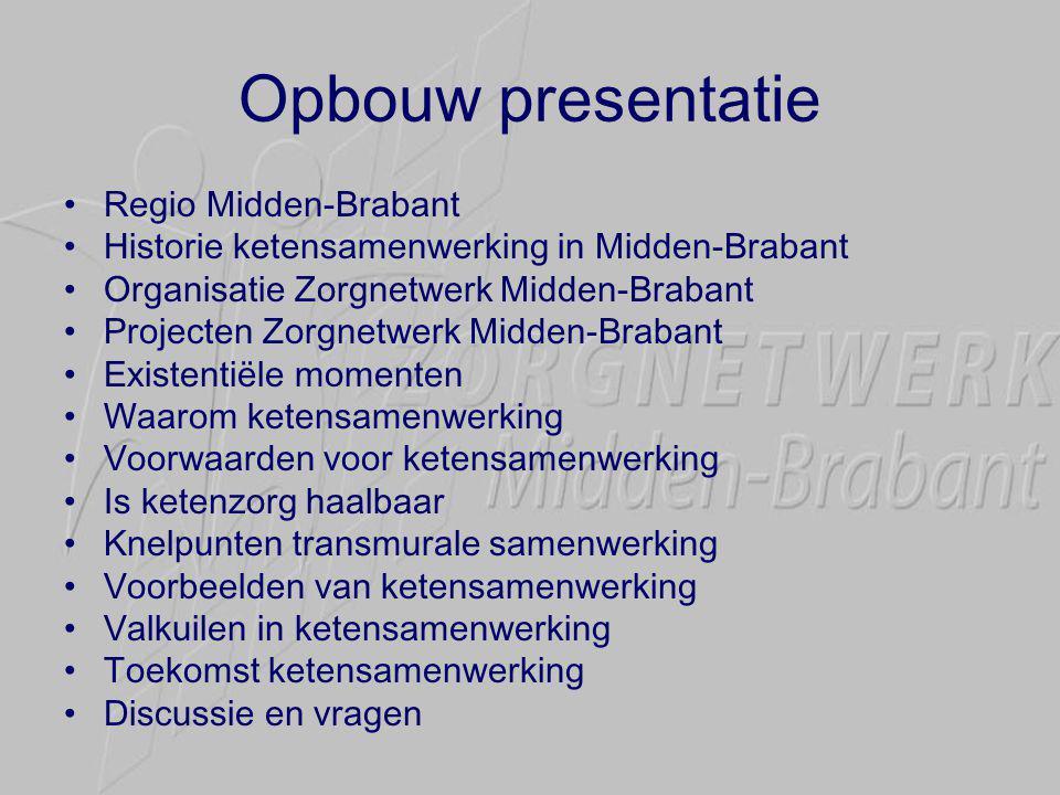 Opbouw presentatie Regio Midden-Brabant
