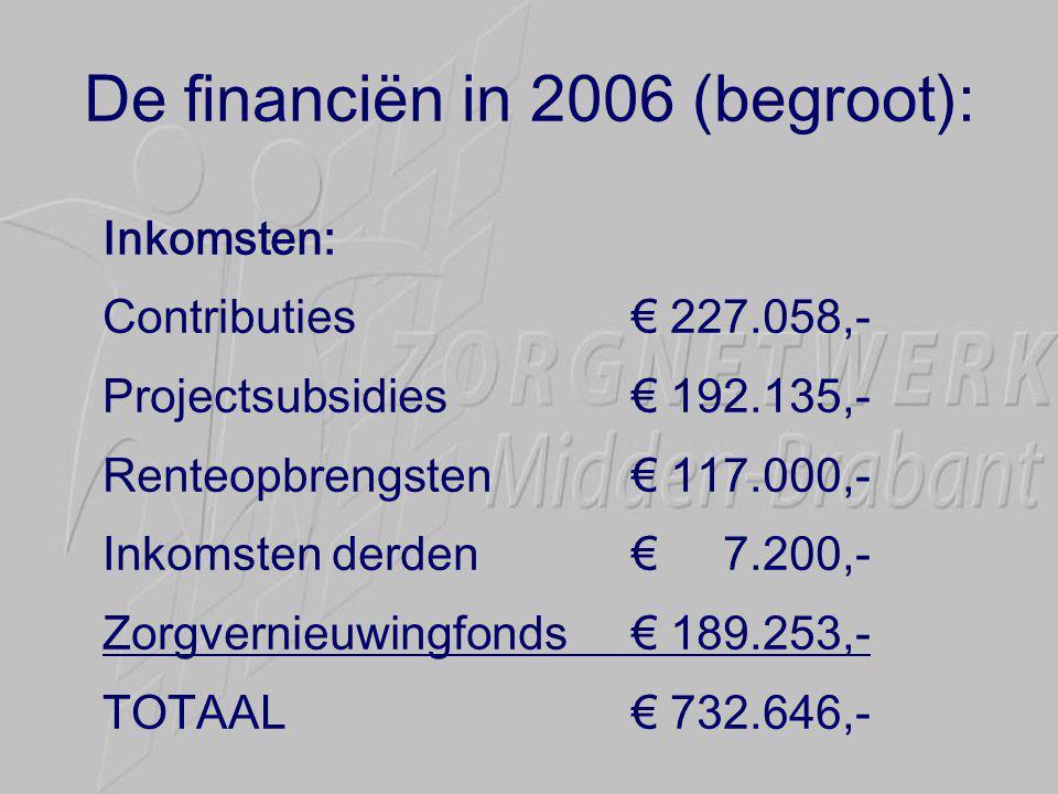 De financiën in 2006 (begroot):