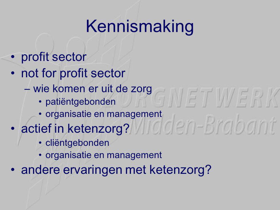 Kennismaking profit sector not for profit sector actief in ketenzorg