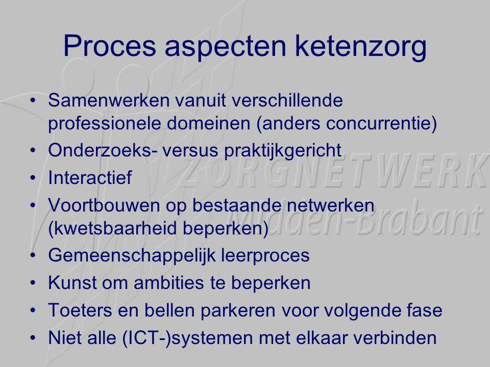 Proces aspecten ketenzorg