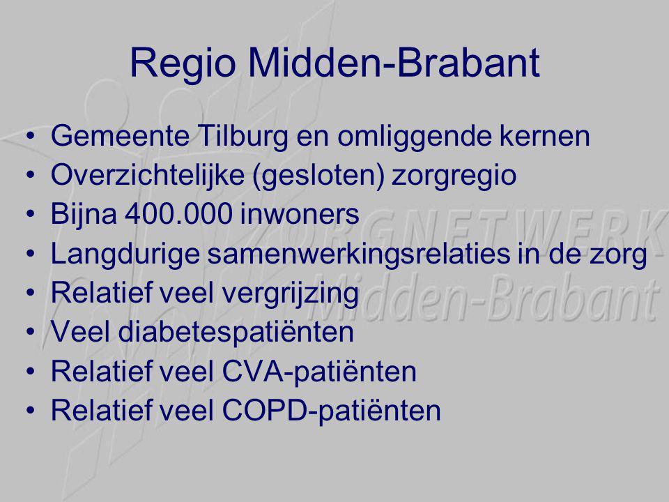 Regio Midden-Brabant Gemeente Tilburg en omliggende kernen