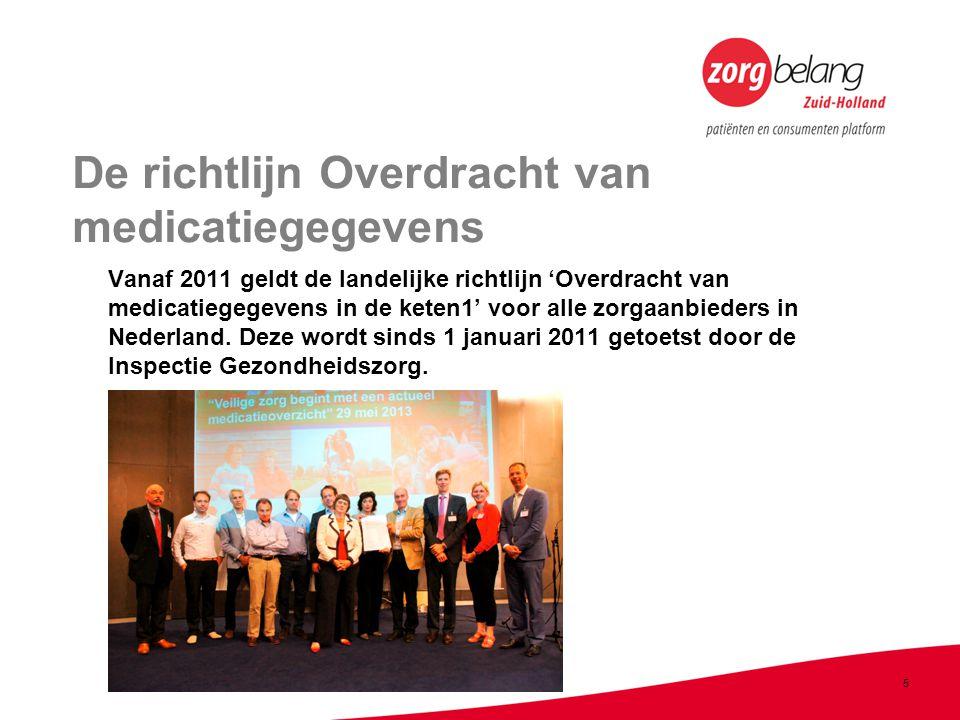 De richtlijn Overdracht van medicatiegegevens