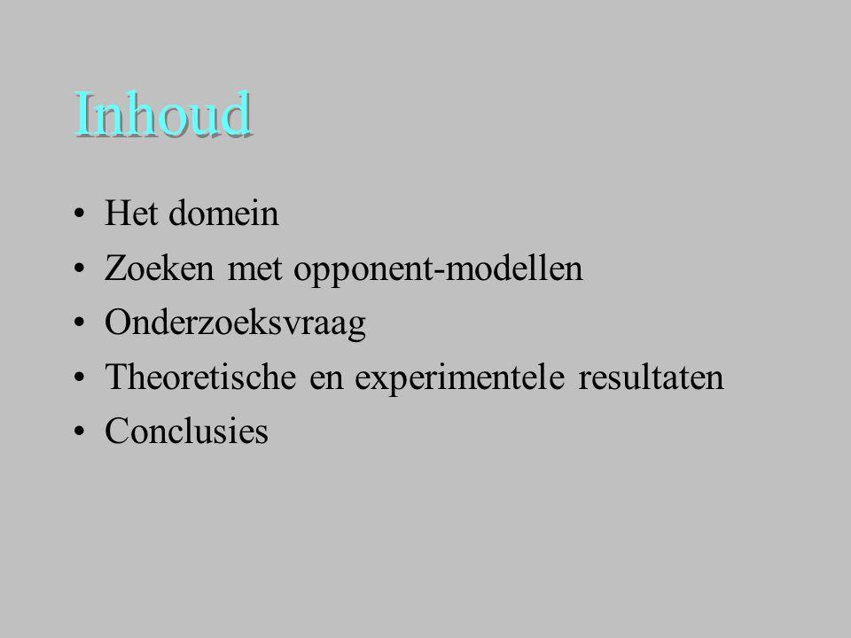 Inhoud Het domein Zoeken met opponent-modellen Onderzoeksvraag