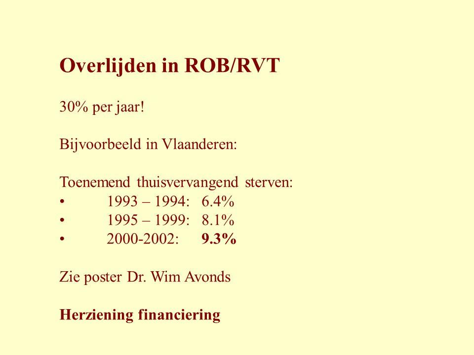 Overlijden in ROB/RVT 30% per jaar! Bijvoorbeeld in Vlaanderen: