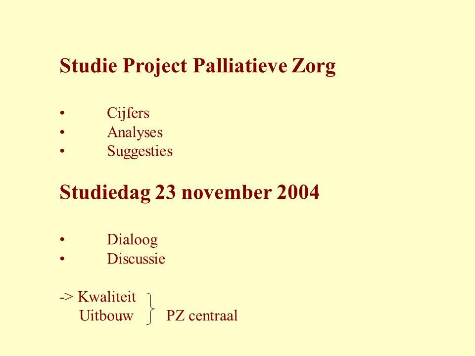 Studie Project Palliatieve Zorg
