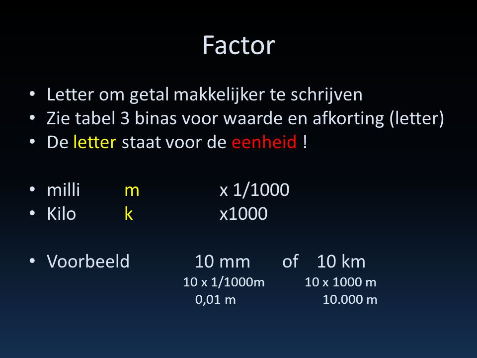 Factor Letter om getal makkelijker te schrijven