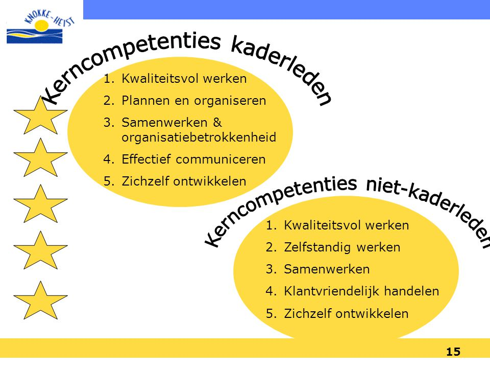Kerncompetenties kaderleden