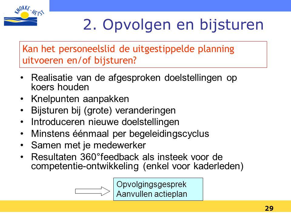 2. Opvolgen en bijsturen Kan het personeelslid de uitgestippelde planning uitvoeren en/of bijsturen